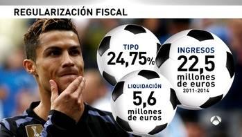 """Ronaldo: """"Me voy del Madrid porque me tratan como a un delincuente"""""""
