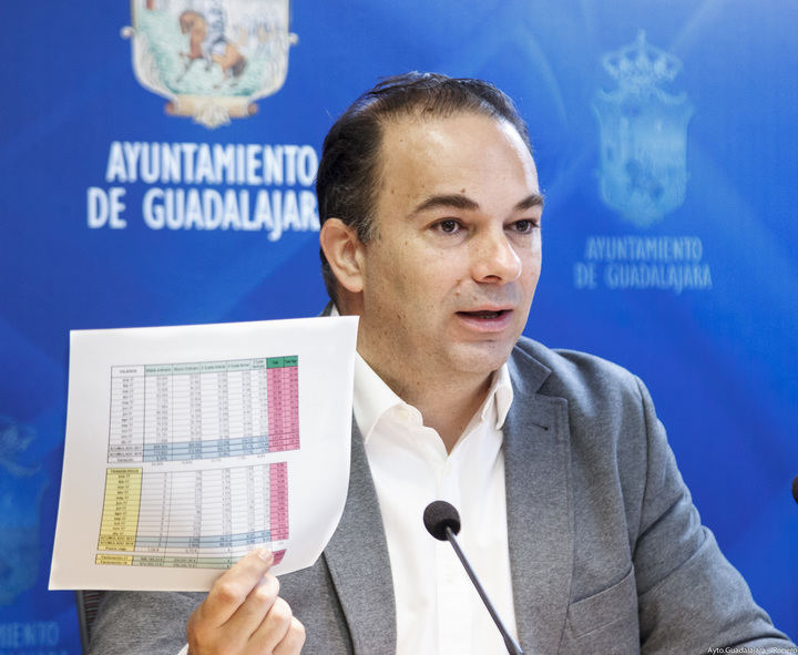 Nuevo incremento del número de viajeros de los autobuses urbanos de Guadalajara