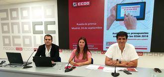 Castilla-La Mancha recibe las peores notas en un análisis de CCOO sobre las Listas de Espera sanitarias