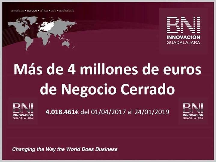 BNI Innovación de Guadalajara alcanza los cuatro millones de euros de Negocio Cerrado