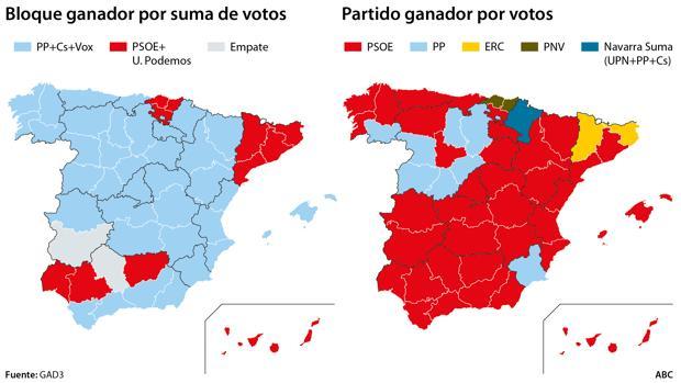 La división del centro-derecha daría la victoria al PSOE en 29 provincias, según el último barómetro de GAD3/ABC