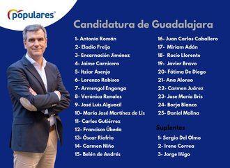 Comprometida con Guadalajara