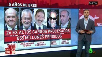 La Fiscalía Anticorrupción lleva a la juez Núñez ante el CGPJ por desatender los casos de corrupción de los ERES de Andalucía