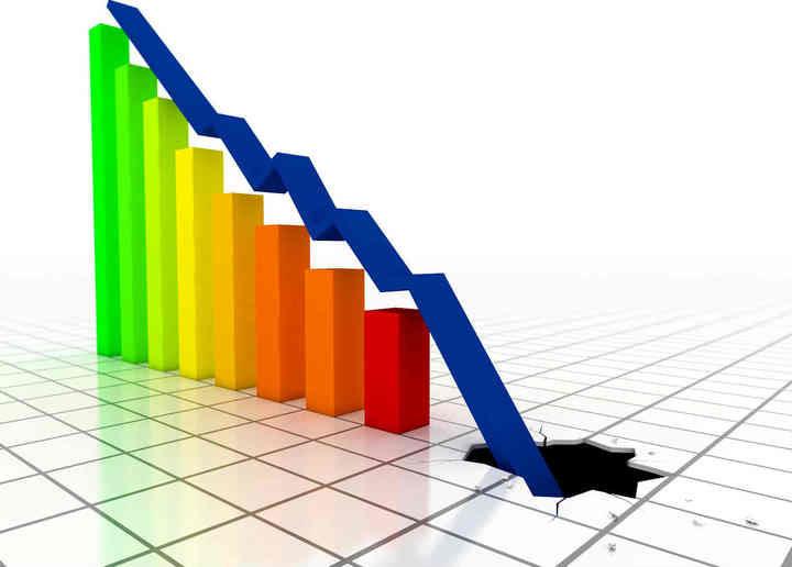 Mal dato: La creación de empresas cae un 2,8% en mayo y la disolución sube un 6,9%