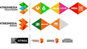 Atresmedia (Antena3) gana en audiencia a Mediaset (Telecinco) por primera vez en dos años