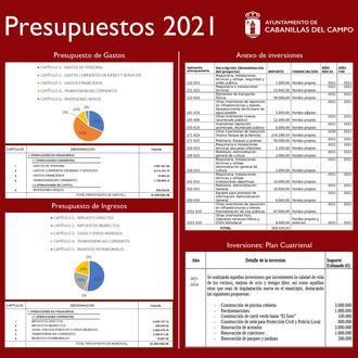El Pleno del Ayuntamiento de Cabanillas aprueba el Presupuesto de 2021 (12,2 millones de euros) con 11 votos a favor, 5 abstenciones y 1 en contra
