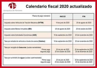 Desde hoy y hasta el 20 de agosto, se puede pagar el Impuesto de Vehículos de Tracción Mecánica en Azuqueca