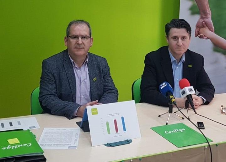 """CONTIGO reprocha a García-Page """"falta de compromiso"""" con los autónomos de C-LM"""