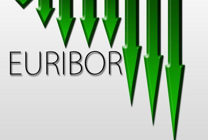 BUENA NOTICIA : Se abaratan las hipotecas, el Euríbor cerrará noviembre en el entorno del -0,48%