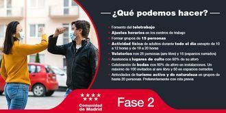 La Asociación para la Defensa de la Sanidad Pública pide a Isabel Díaz Ayuso que estudie devolver a Madrid a la fase 2