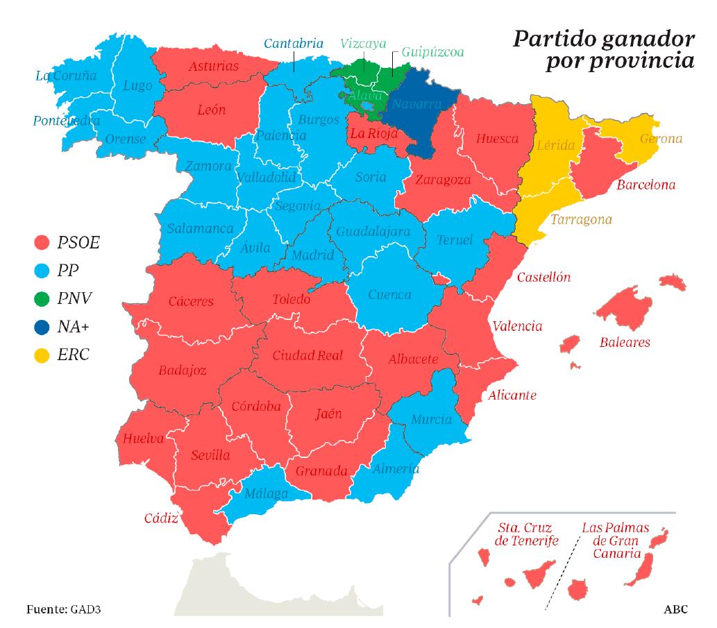 El PSOE pierde ocho escaños en solo dos semanas, el PP al alza, Vox sube hasta los 41 y Ciudadanos se despeña