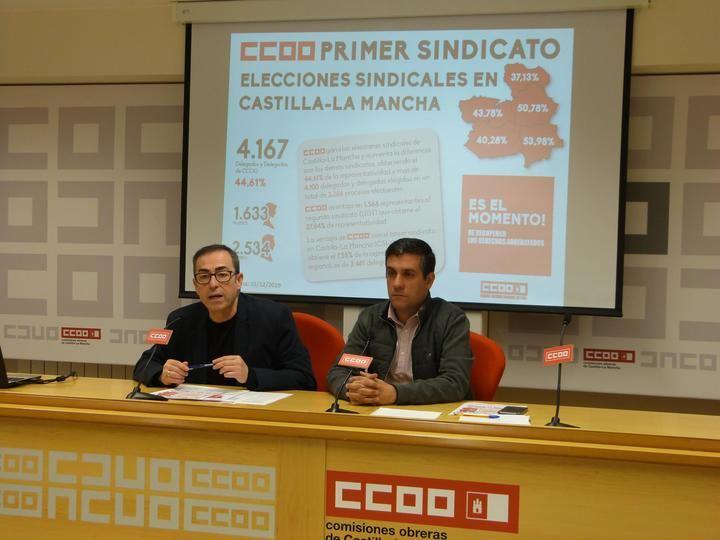 CCOO revalida su condición de primer sindicato en Castilla-La Mancha