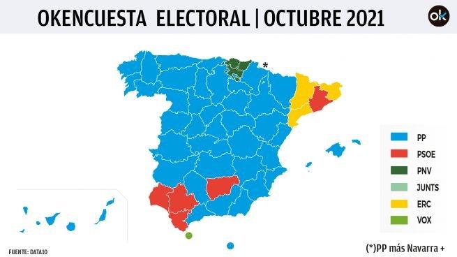 El PP ganaría en 40 de las 52 provincias de España y el PSOE sólo en 5, Casado tendría mayoría absoluta con Vox