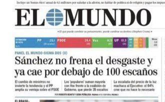 El PP y Vox sumarían una mayoría de 178 escaños, mientras el PSOE sigue en CAÍDA LIBRE por debajo de los 100 diputados y Cs apenas obtendría 1