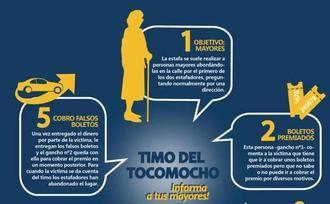 Detenidas tres hermanas por estafar 17.000 euros a varias ancianas, una de ellas en Guadalajara, con el timo del 'tocomocho'