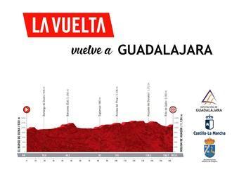 La Vuelta vuelve a Guadalajara el 17 de agosto