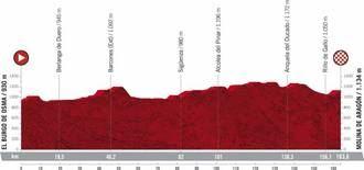 La Vuelta pasará por Sigüenza el 17 de agosto