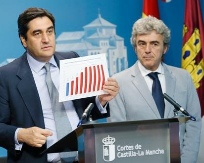Guadalajara se beneficiara de los 3 millones de euros del Gobierno de Cospedal para financiar los programas de ayuda a domicilio