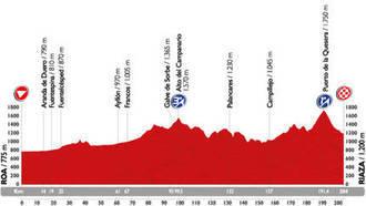La Sierra Norte de Guadalajara regala a la Vuelta Ciclista a España una etapa magnífica