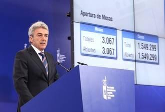 Las 3.067 mesas electorales de Castilla-La Mancha inician la jornada electoral con total normalidad