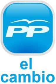 Según Mediaset, el PP sigue siendo el más votado, seguido de cerca del PSOE y Ciudadanos se hunde