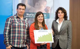 Castilla-La Mancha alcanzó en 2015 los 36 donantes por millón de población, un máximo histórico