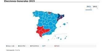 Guadanews te ofrece todos los resultados electorales, desde Abanádes a Zaorejas