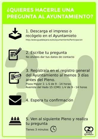 Ahora Guadalajara insta a los vecinos a intervenir en los Plenos Municipales de la capital