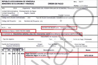 Acusan a Pablo Iglesias de cobrar 272.000 dólares de Venezuela en un paraíso fiscal el día que nació Podemos
