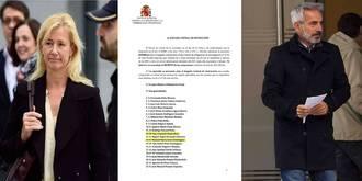 La querella contra Ana Duato e Imanol Arias al detalle: qué, cómo y cuánto presuntamente defraudaron
